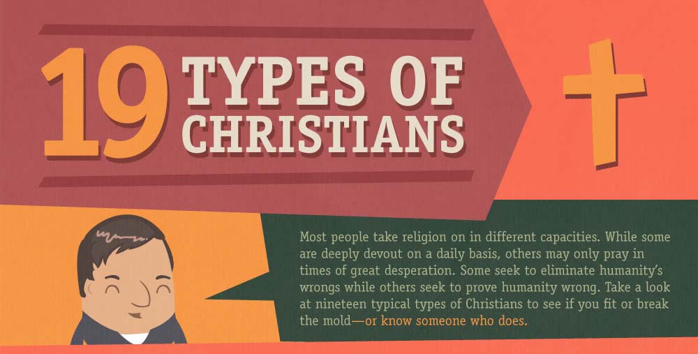 19 Different Types of Christians