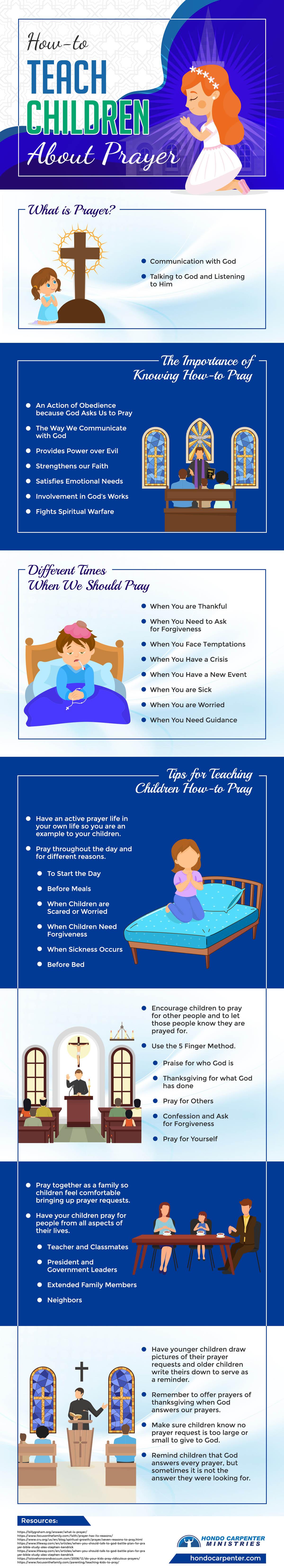 How To Teach Children About Prayer